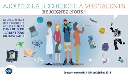 Campagne annuelle des concours externes des ingénieurs, cadres et techniciens du CNRS.