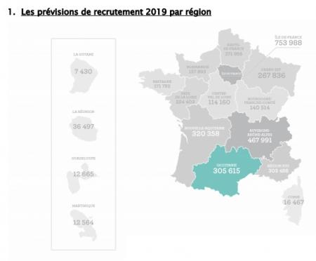 Plus de 305 000 recrutements prévus en Occitanie en 2019 selon Adecco